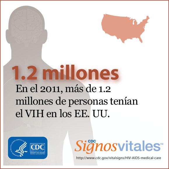 La atención para el VIH salva vidas